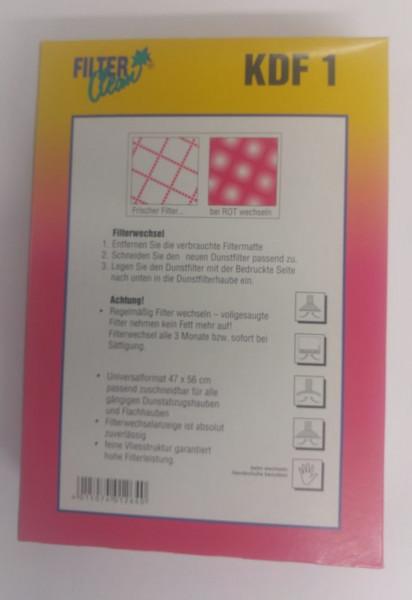 Küchendunst-Fettfilter/Sättigungsanzeige